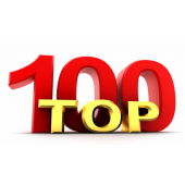 Top 100 Most Influential People in Animation