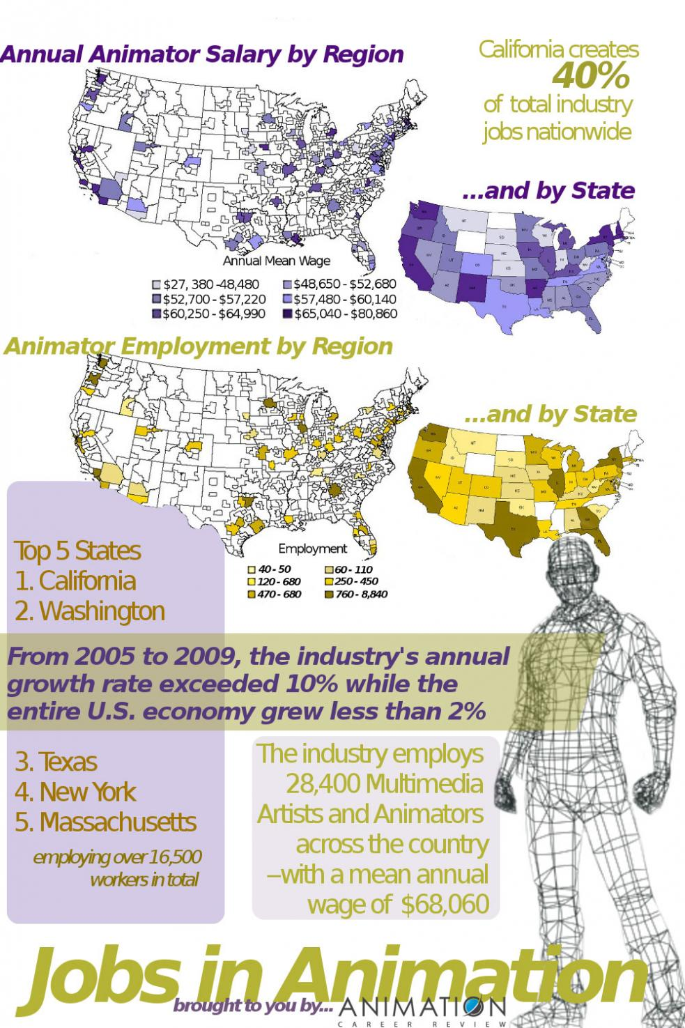 jobs in animation an infographic animation career review jobs in animation an infographic